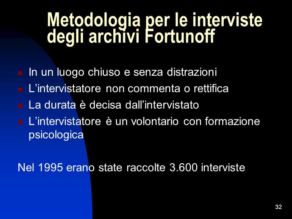 Metodologia per le interviste degli archivi Fortunoff