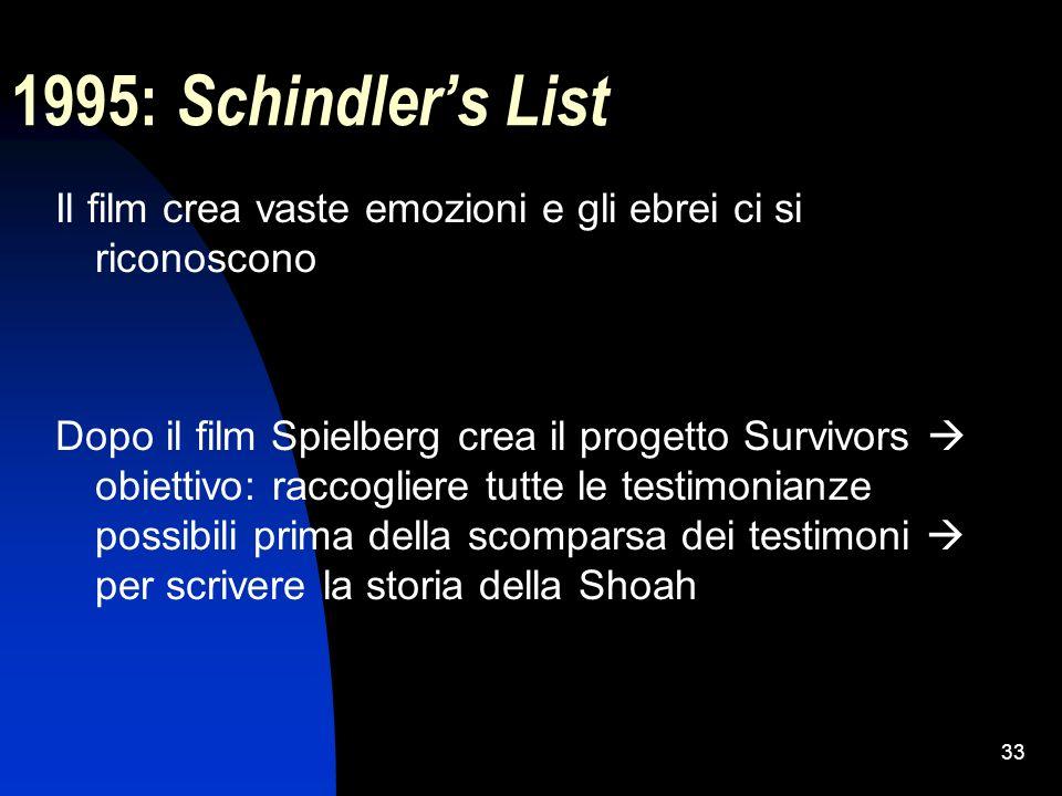 1995: Schindler's List Il film crea vaste emozioni e gli ebrei ci si riconoscono.