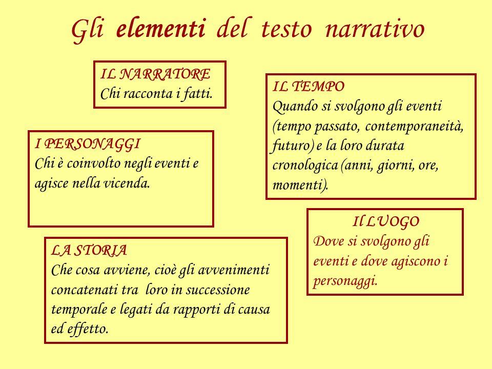 Gli elementi del testo narrativo