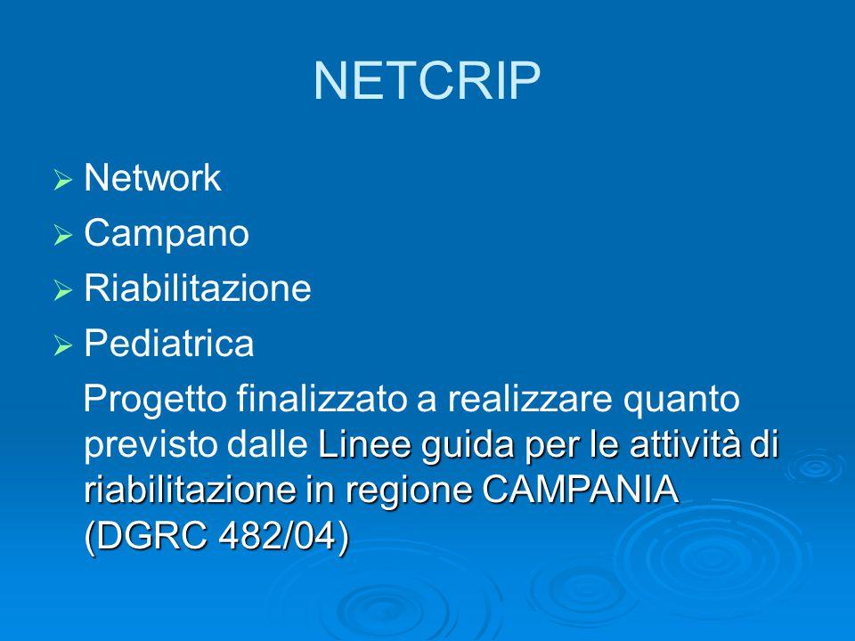 NETCRIP Network Campano Riabilitazione Pediatrica