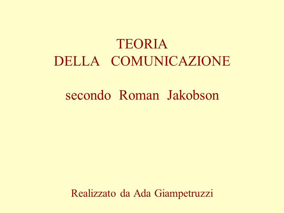 TEORIA DELLA COMUNICAZIONE secondo Roman Jakobson