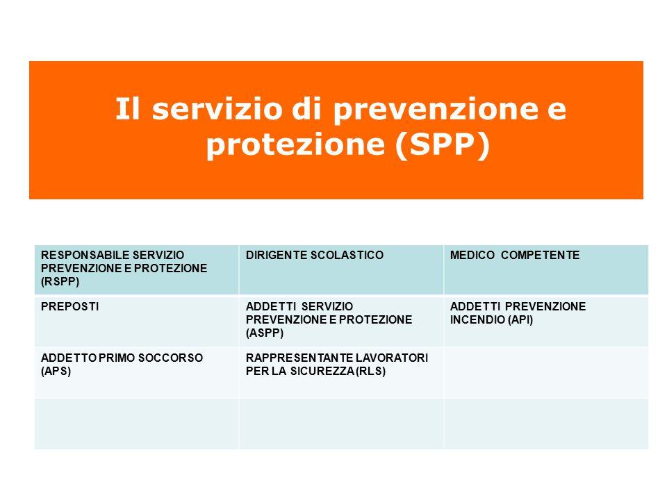 Il servizio di prevenzione e protezione (SPP)
