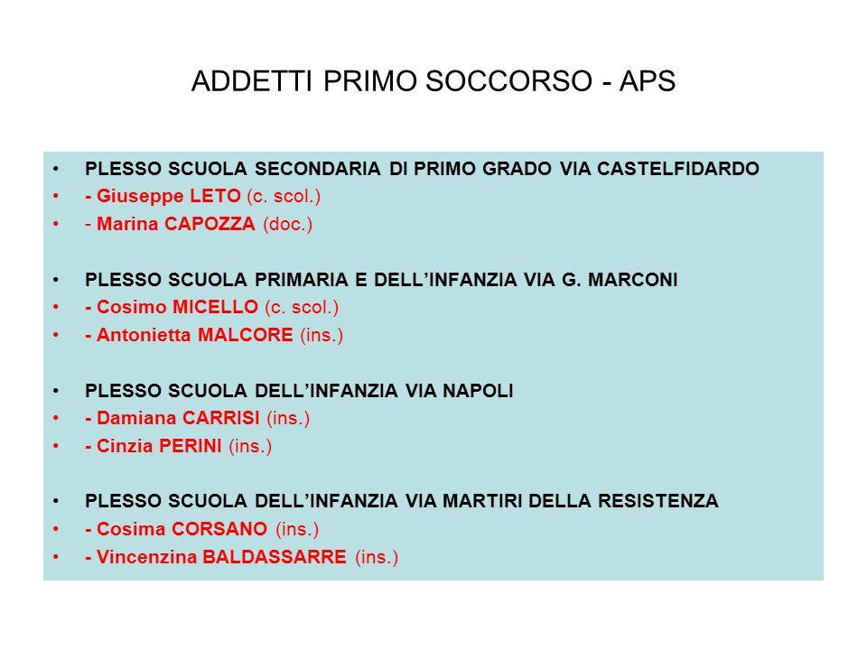 ADDETTI PRIMO SOCCORSO - APS