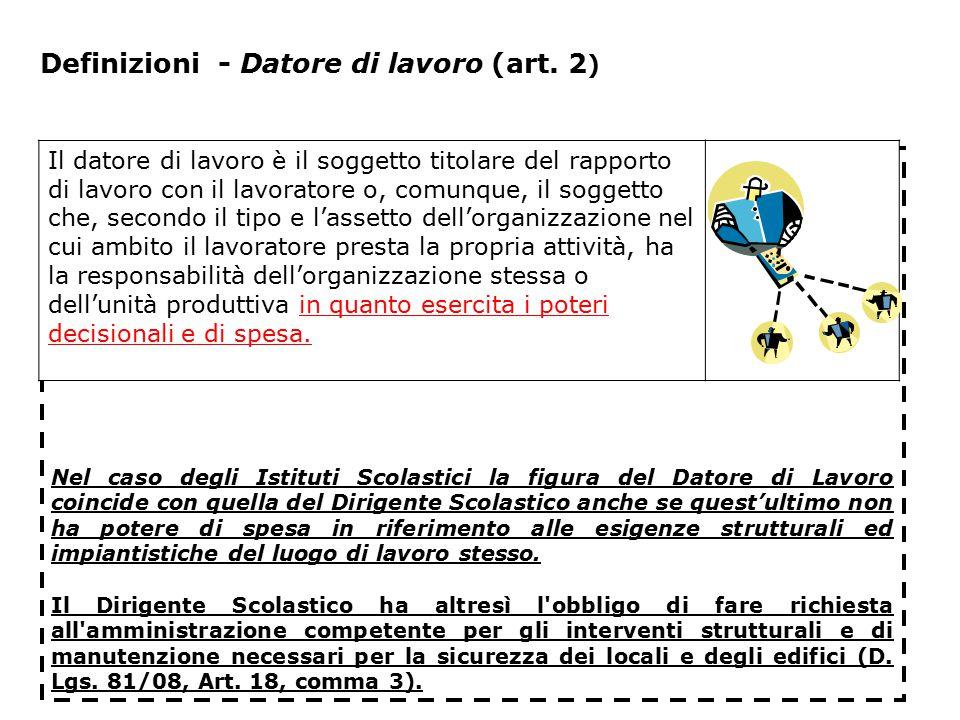 Definizioni - Datore di lavoro (art. 2)