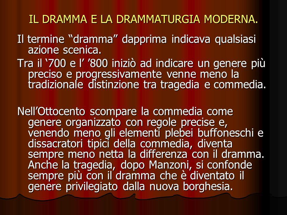 IL DRAMMA E LA DRAMMATURGIA MODERNA.
