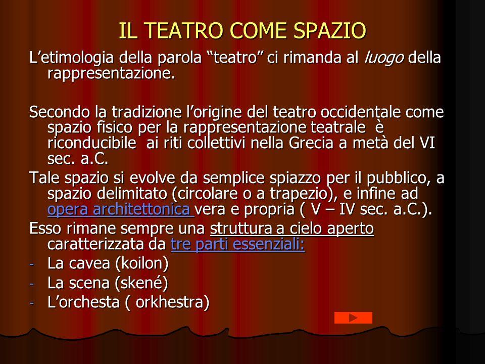 IL TEATRO COME SPAZIO L'etimologia della parola teatro ci rimanda al luogo della rappresentazione.