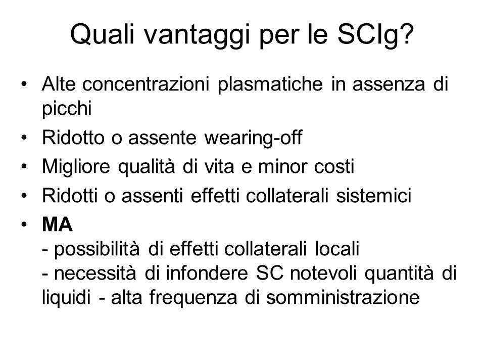 Quali vantaggi per le SCIg