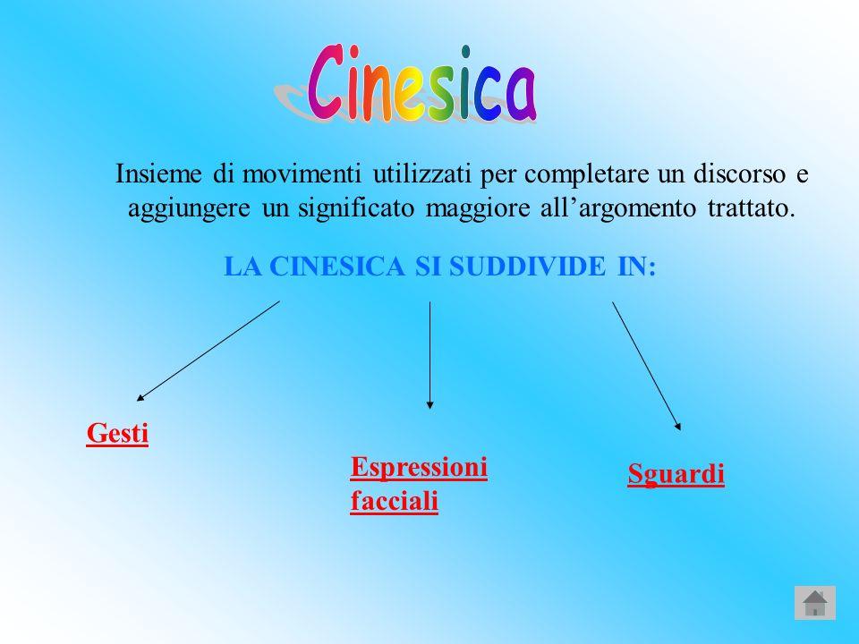 Cinesica Insieme di movimenti utilizzati per completare un discorso e aggiungere un significato maggiore all'argomento trattato.