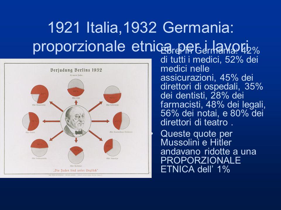 1921 Italia,1932 Germania: proporzionale etnica per i lavori
