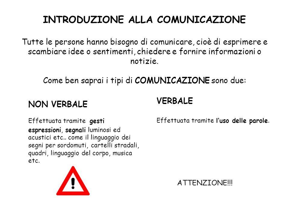 INTRODUZIONE ALLA COMUNICAZIONE Tutte le persone hanno bisogno di comunicare, cioè di esprimere e scambiare idee o sentimenti, chiedere e fornire informazioni o notizie. Come ben saprai i tipi di COMUNICAZIONE sono due: