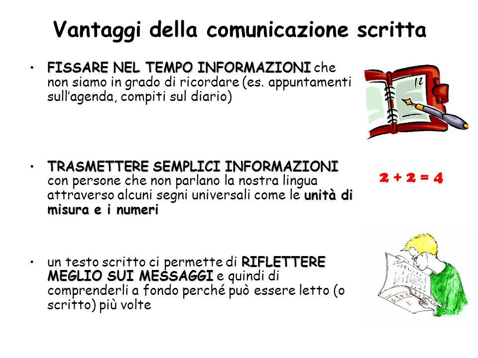 Vantaggi della comunicazione scritta