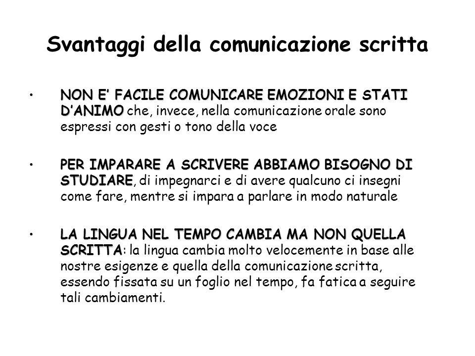 Svantaggi della comunicazione scritta