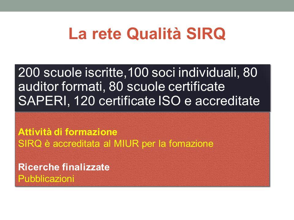 La rete Qualità SIRQ 200 scuole iscritte,100 soci individuali, 80 auditor formati, 80 scuole certificate SAPERI, 120 certificate ISO e accreditate.
