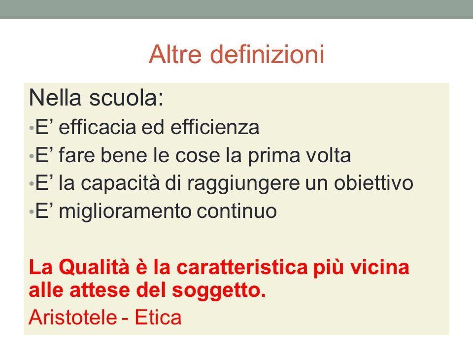 Altre definizioni Nella scuola: E' efficacia ed efficienza