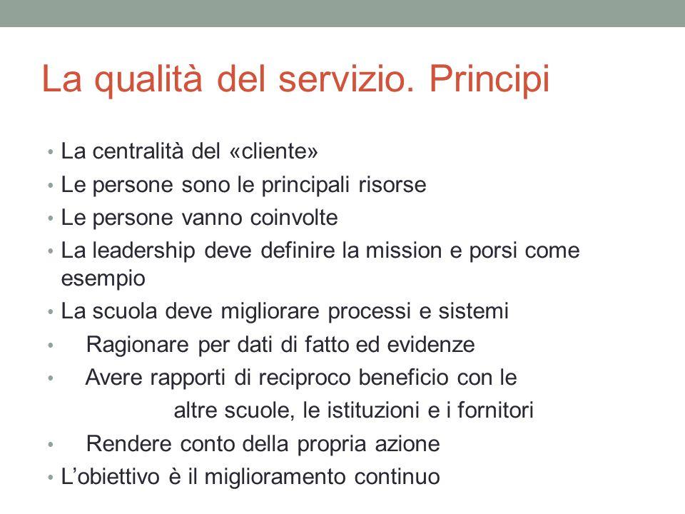 La qualità del servizio. Principi