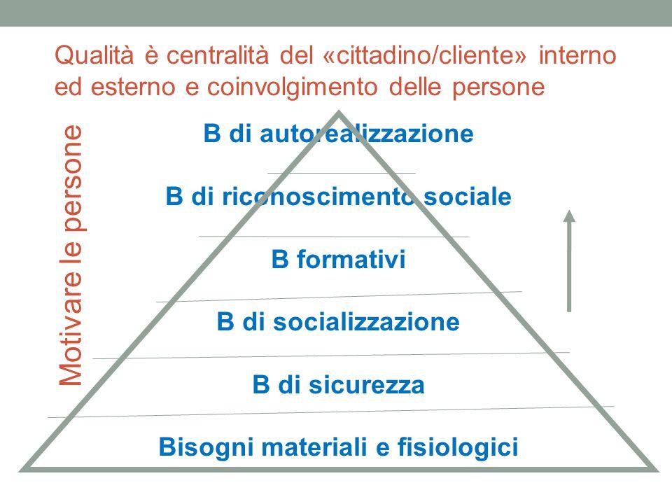 Qualità è centralità del «cittadino/cliente» interno ed esterno e coinvolgimento delle persone