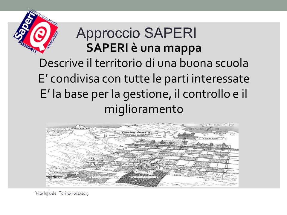 Approccio SAPERI SAPERI è una mappa