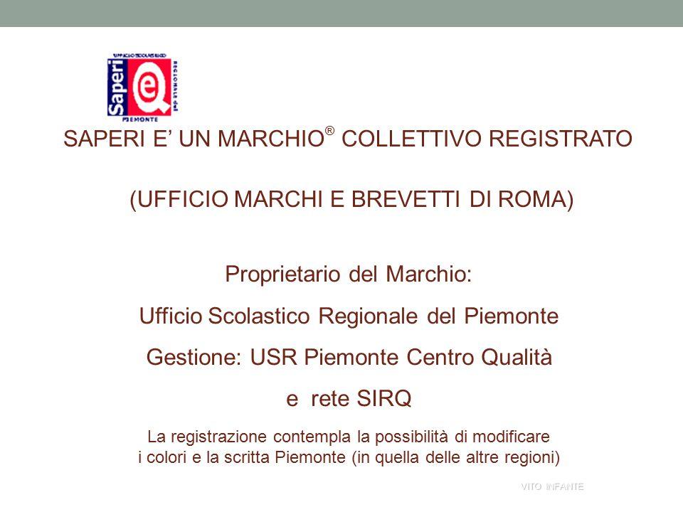 S SAPERI E' UN MARCHIO® COLLETTIVO REGISTRATO