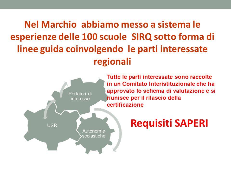 Nel Marchio abbiamo messo a sistema le esperienze delle 100 scuole SIRQ sotto forma di linee guida coinvolgendo le parti interessate regionali