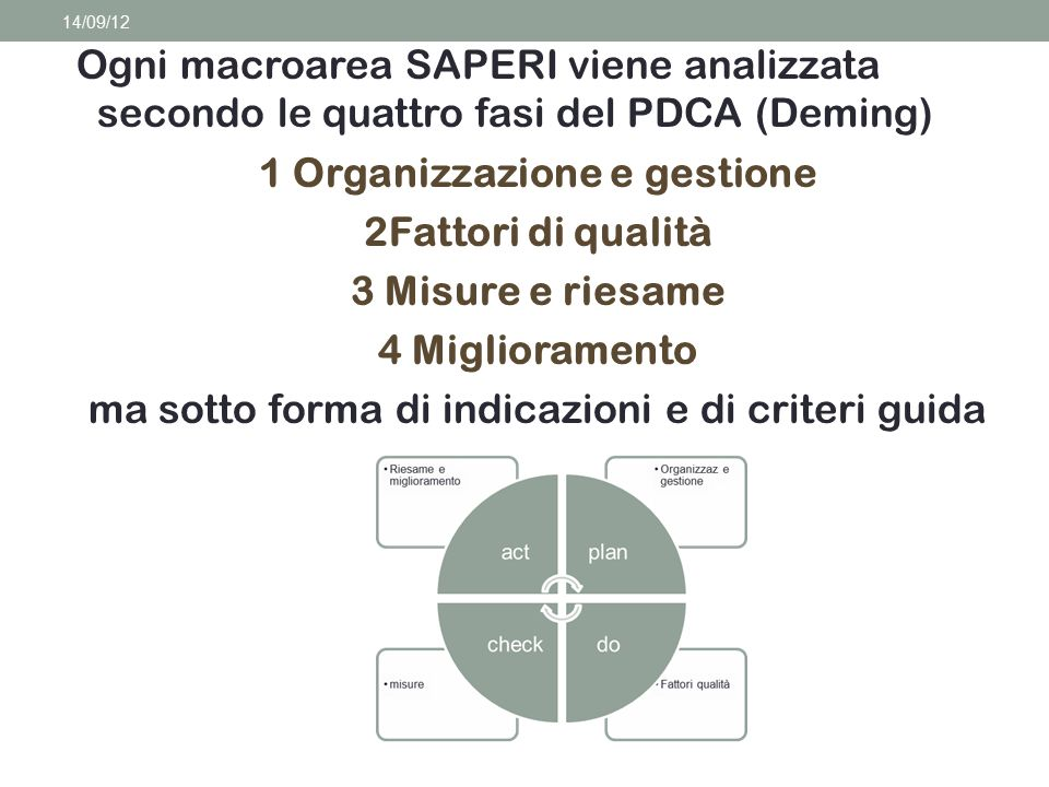 1 Organizzazione e gestione
