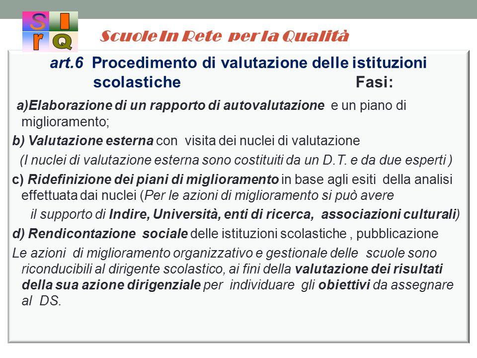 art.6 Procedimento di valutazione delle istituzioni scolastiche Fasi: