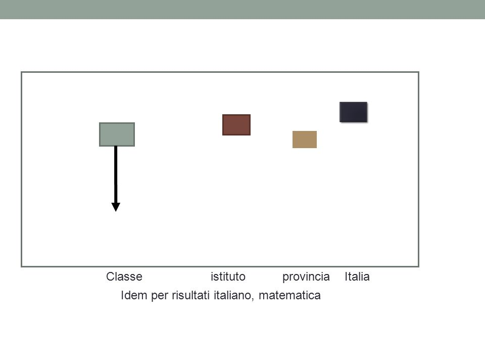 Classe istituto provincia Italia