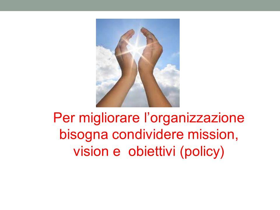 Per migliorare l'organizzazione bisogna condividere mission, vision e obiettivi (policy)