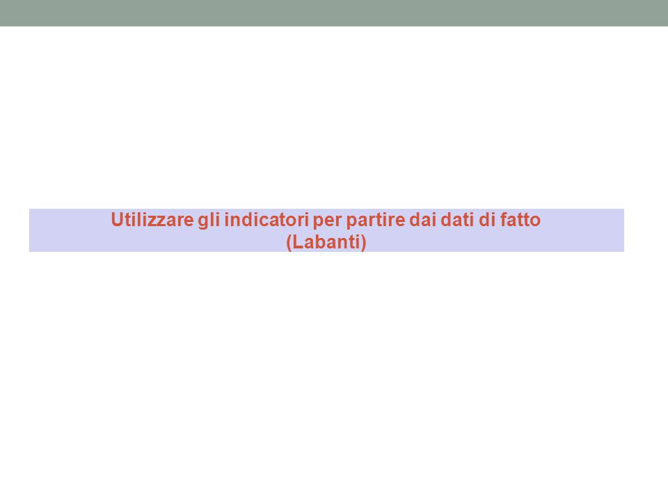 Utilizzare gli indicatori per partire dai dati di fatto (Labanti)