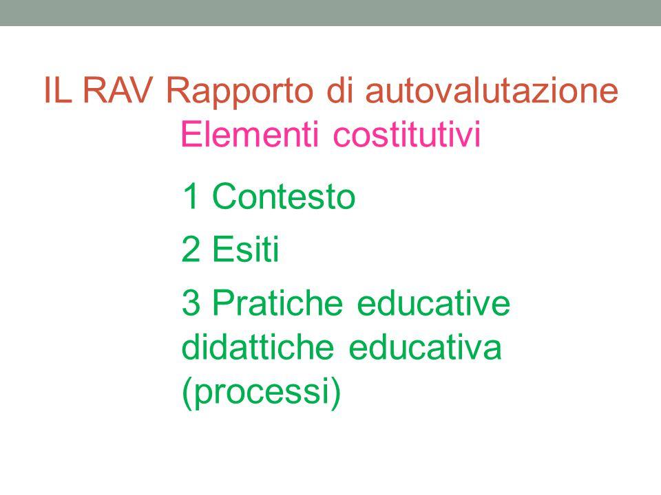 IL RAV Rapporto di autovalutazione