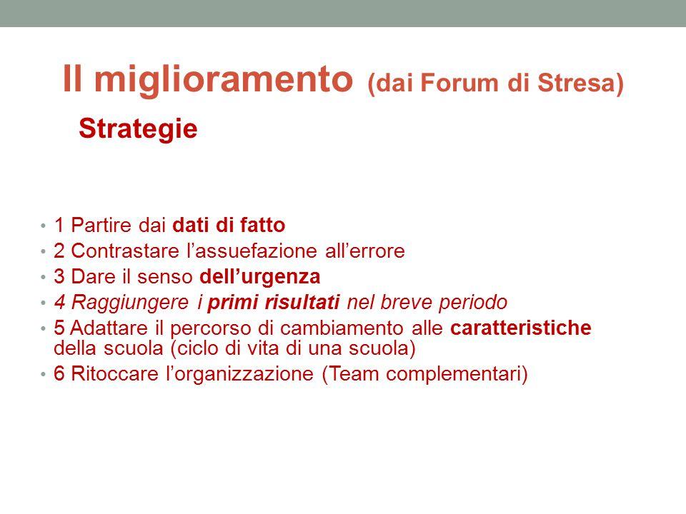 Il miglioramento (dai Forum di Stresa)