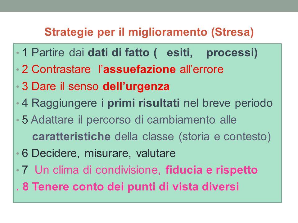Strategie per il miglioramento (Stresa)