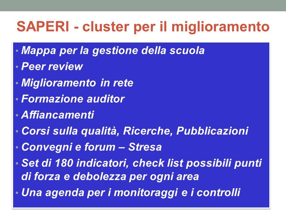 SAPERI - cluster per il miglioramento