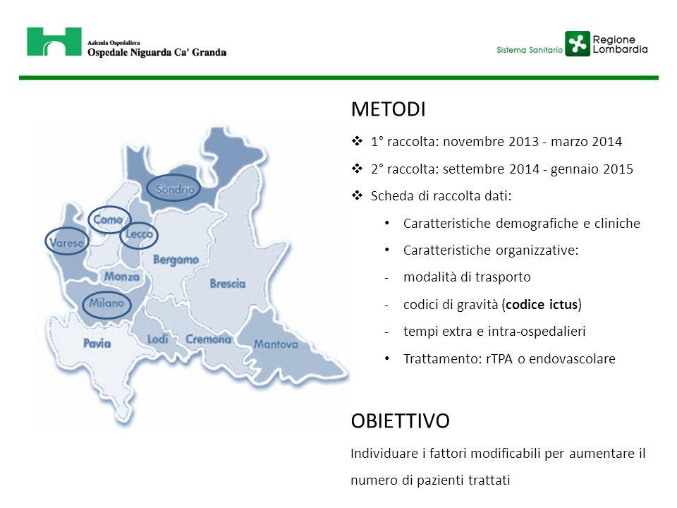 METODI OBIETTIVO 1° raccolta: novembre 2013 - marzo 2014