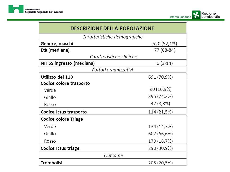 DESCRIZIONE DELLA POPOLAZIONE