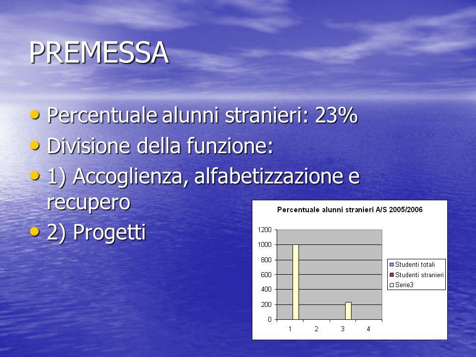PREMESSA Percentuale alunni stranieri: 23% Divisione della funzione: