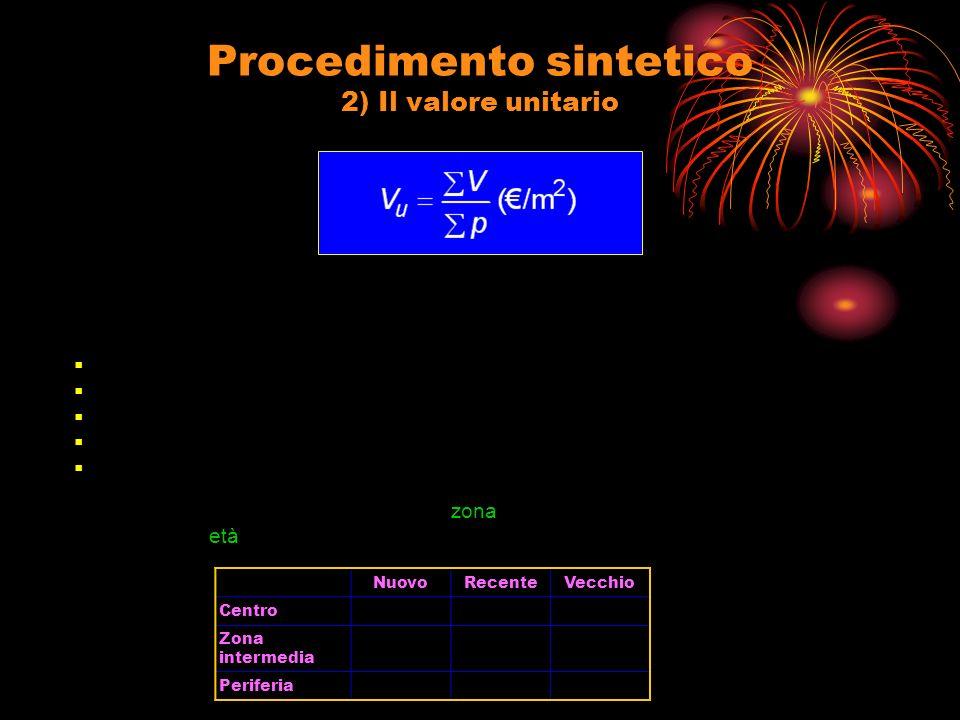 Procedimento sintetico 2) Il valore unitario