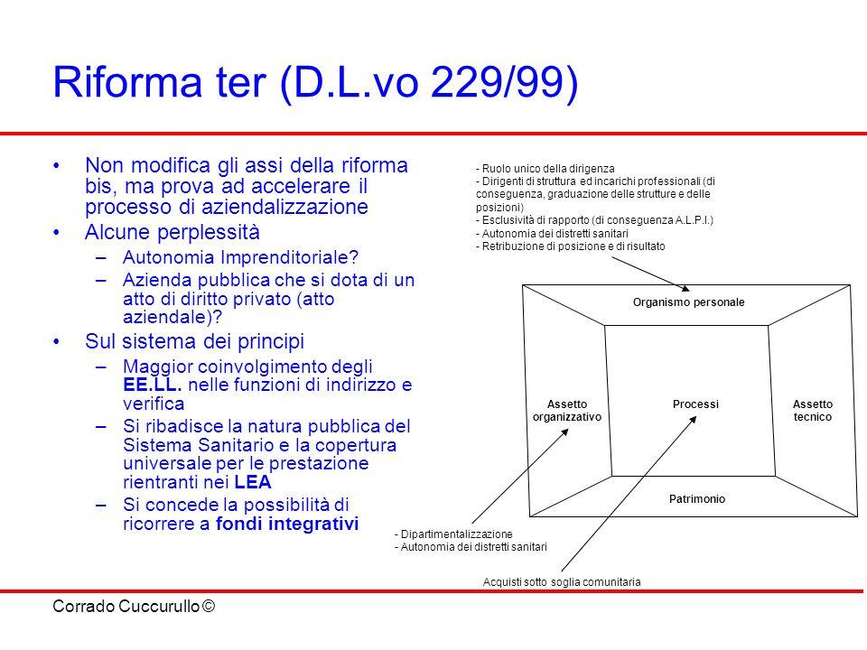 Riforma ter (D.L.vo 229/99) Non modifica gli assi della riforma bis, ma prova ad accelerare il processo di aziendalizzazione.