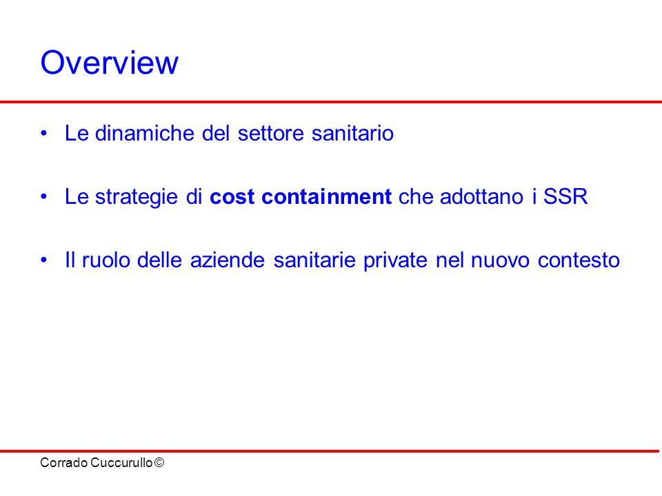 Overview Le dinamiche del settore sanitario