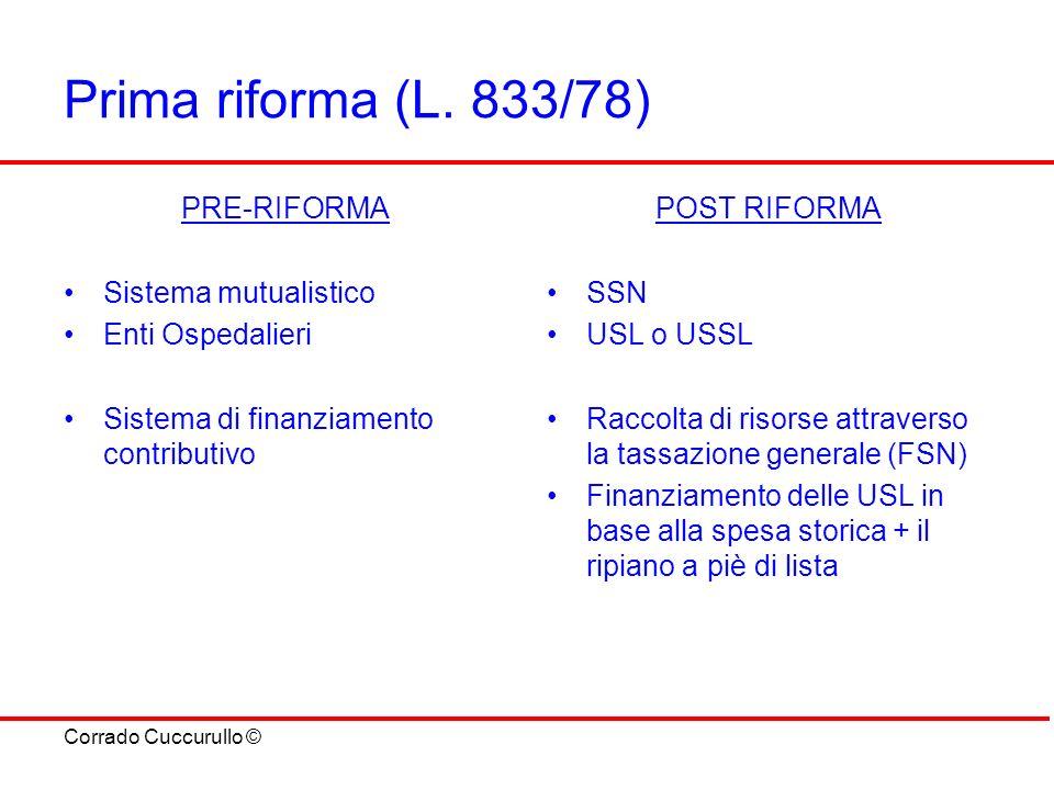 Prima riforma (L. 833/78) PRE-RIFORMA Sistema mutualistico