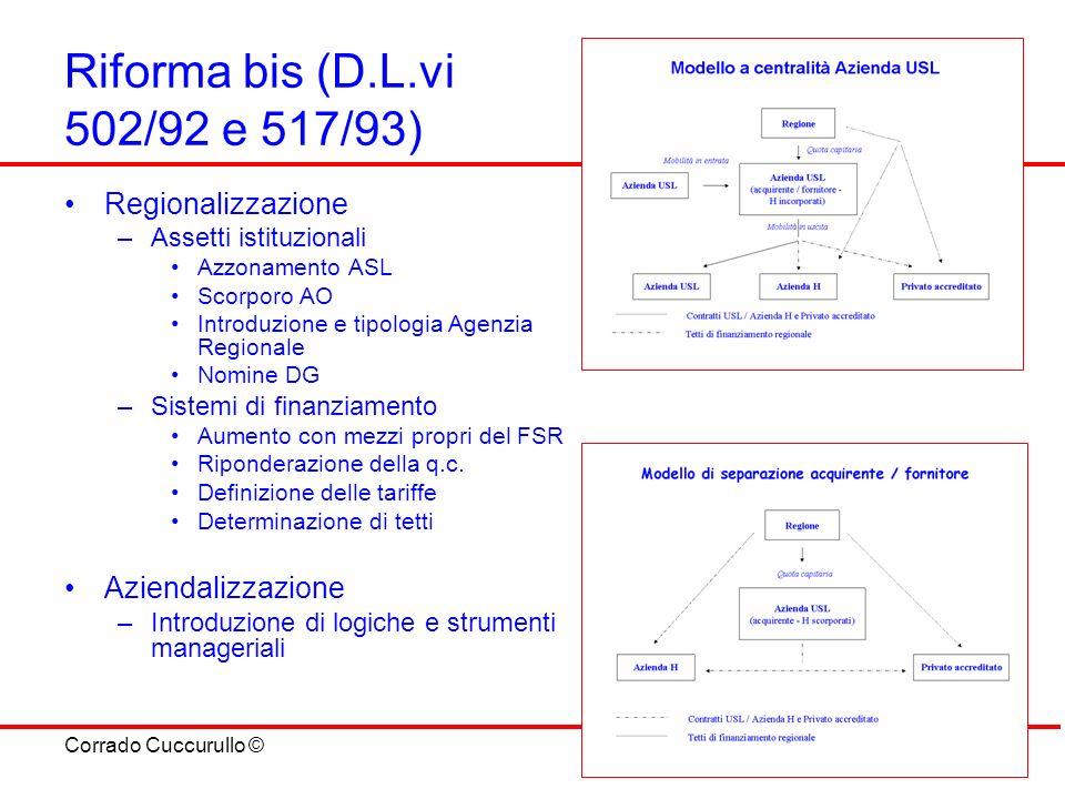 Riforma bis (D.L.vi 502/92 e 517/93) Regionalizzazione