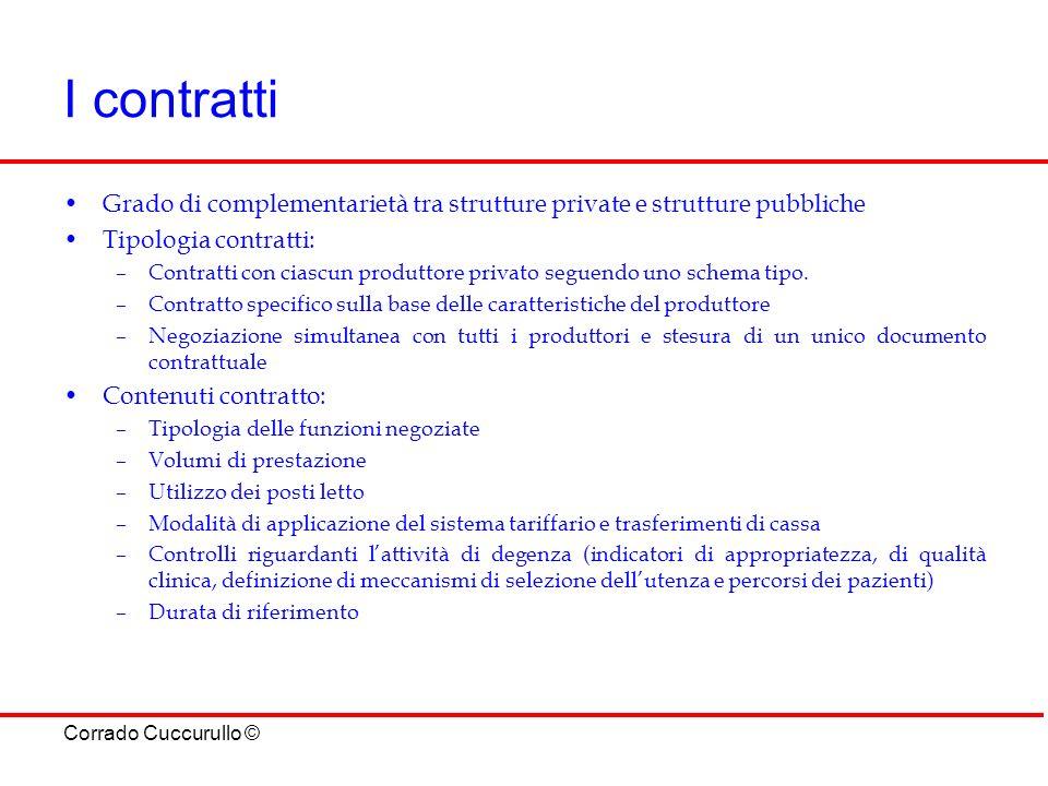I contratti Grado di complementarietà tra strutture private e strutture pubbliche. Tipologia contratti: