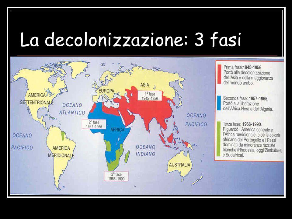 La decolonizzazione: 3 fasi