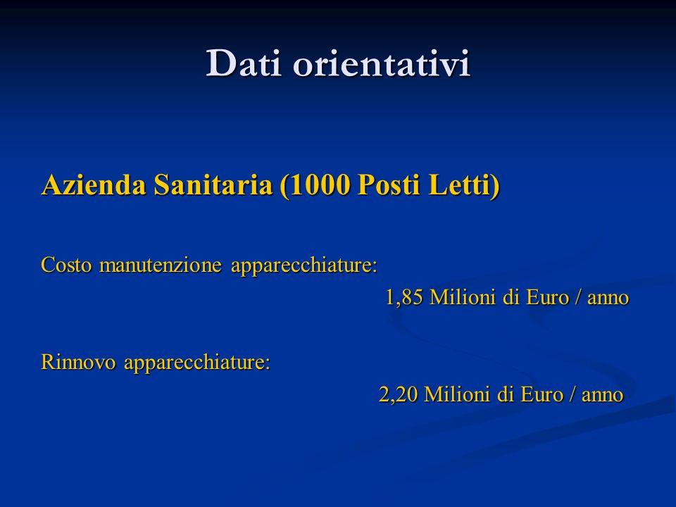 Dati orientativi Azienda Sanitaria (1000 Posti Letti)