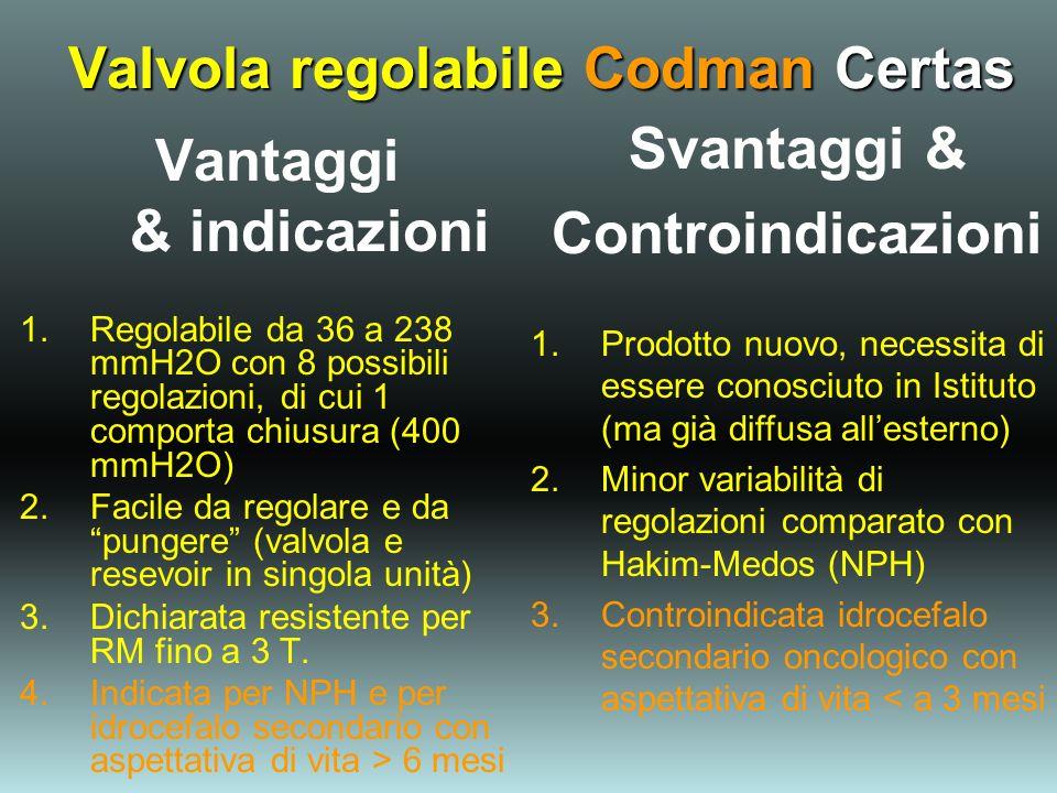 Valvola regolabile Codman Certas