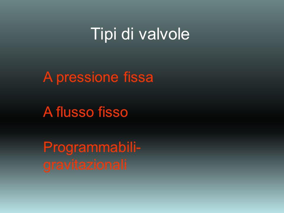 Tipi di valvole A pressione fissa A flusso fisso