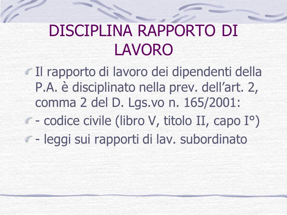 DISCIPLINA RAPPORTO DI LAVORO