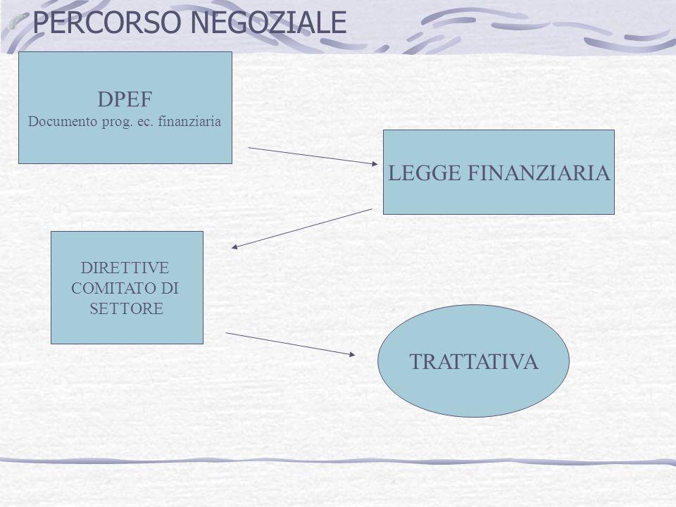 Documento prog. ec. finanziaria