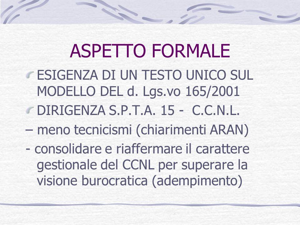 ASPETTO FORMALE ESIGENZA DI UN TESTO UNICO SUL MODELLO DEL d. Lgs.vo 165/2001. DIRIGENZA S.P.T.A. 15 - C.C.N.L.