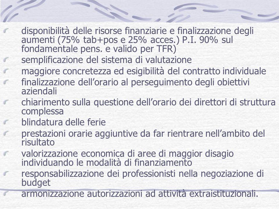 disponibilità delle risorse finanziarie e finalizzazione degli aumenti (75% tab+pos e 25% acces.) P.I. 90% sul fondamentale pens. e valido per TFR)