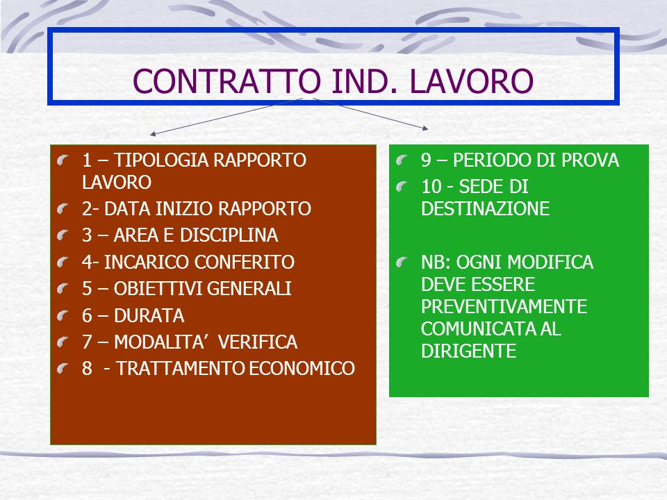 CONTRATTO IND. LAVORO 1 – TIPOLOGIA RAPPORTO LAVORO